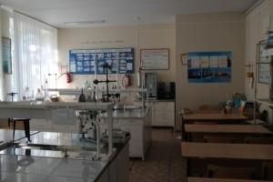 Лаборатория «Технический анализ»